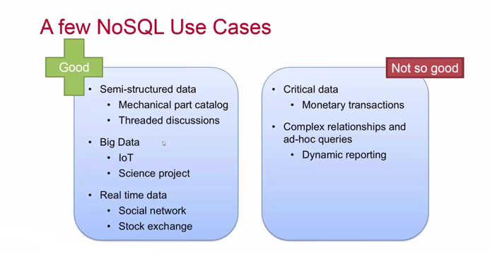 A few NoSQL Use Cases