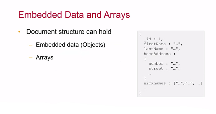 Embedded Data and Arrays