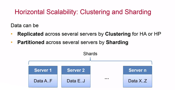 Horizontal Scalability: Clustering and Sharding
