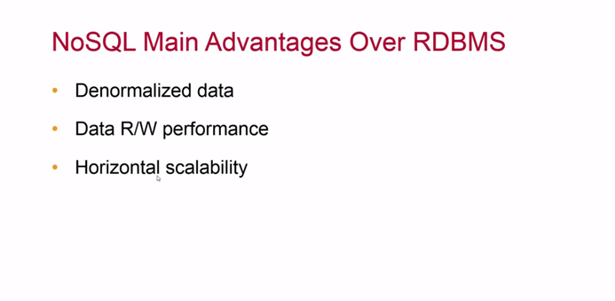 NoSQL Main Advantages Over RDBMS
